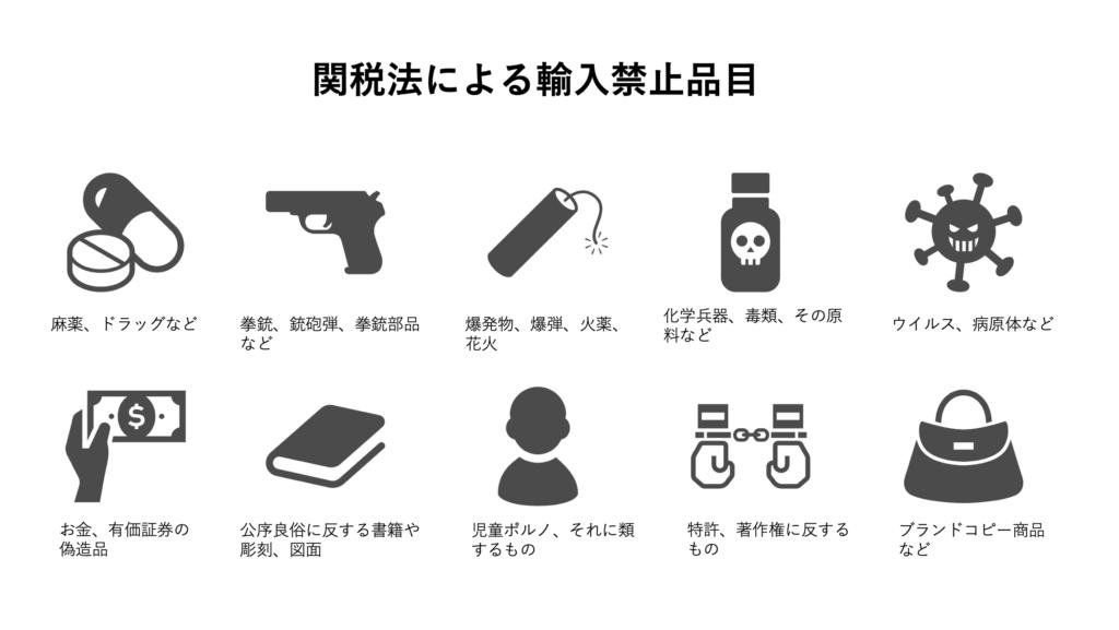 輸入禁止商品一覧表