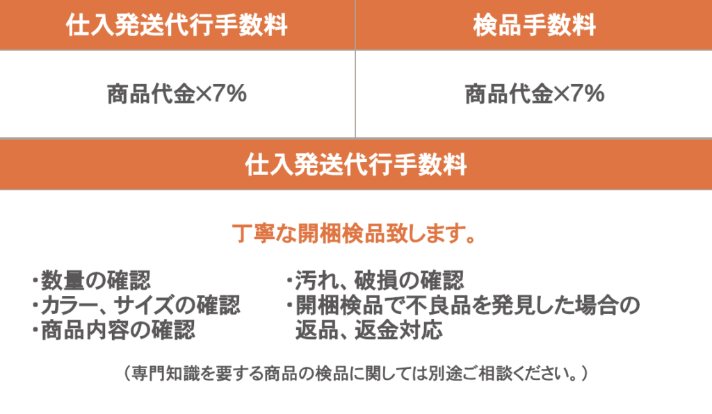 ヲヲフェニックス料金表